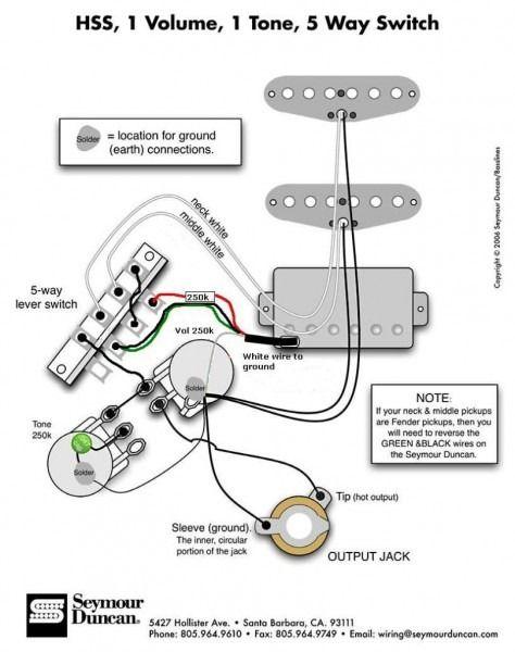 Hss Wiring Diagram Guitar Kits Luthier Guitar Guitar Pickups