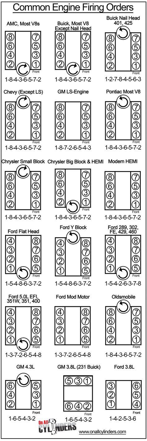 Firing Order Decal Chevrolet Small Block Chevy 267 283 327 302 305