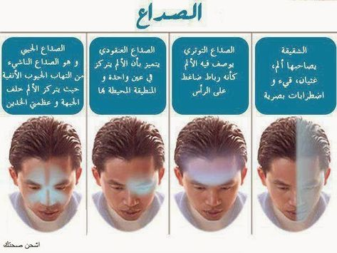 أسباب الصداع المتكرر Headache Movie Posters Movies Poster