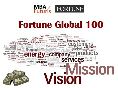 Fortune 500 Mission Statement Examples Referred to by Real - fresh 7 sample mission statement for business