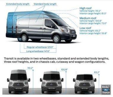 Cargo Van Conversions 77 Cargo Van Conversion Ford Transit