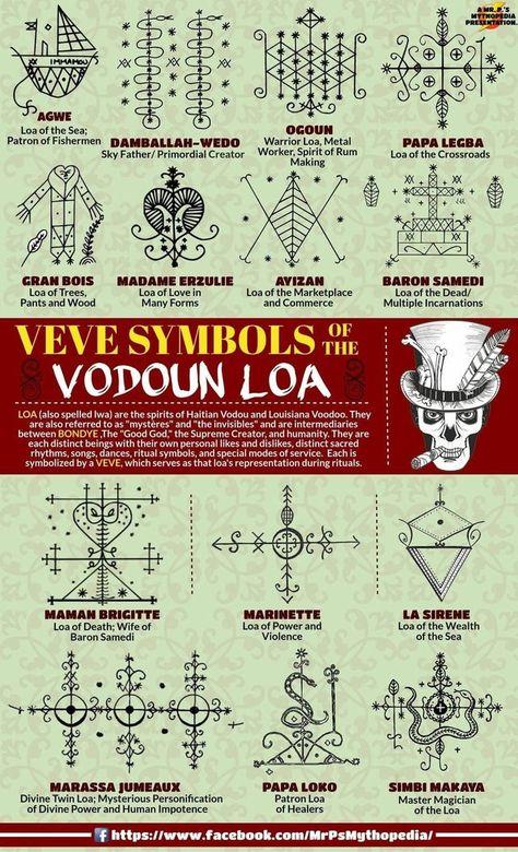 Voodoo (vodou) spirits from Haitian mythology