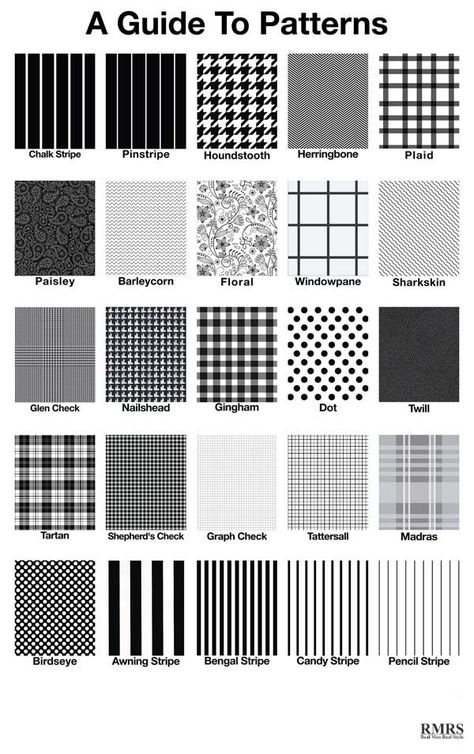 Guide to fabric patterns. 2019 Guide to fabric patterns. The post Guide to fabric patterns. 2019 appeared first on Lace Diy.