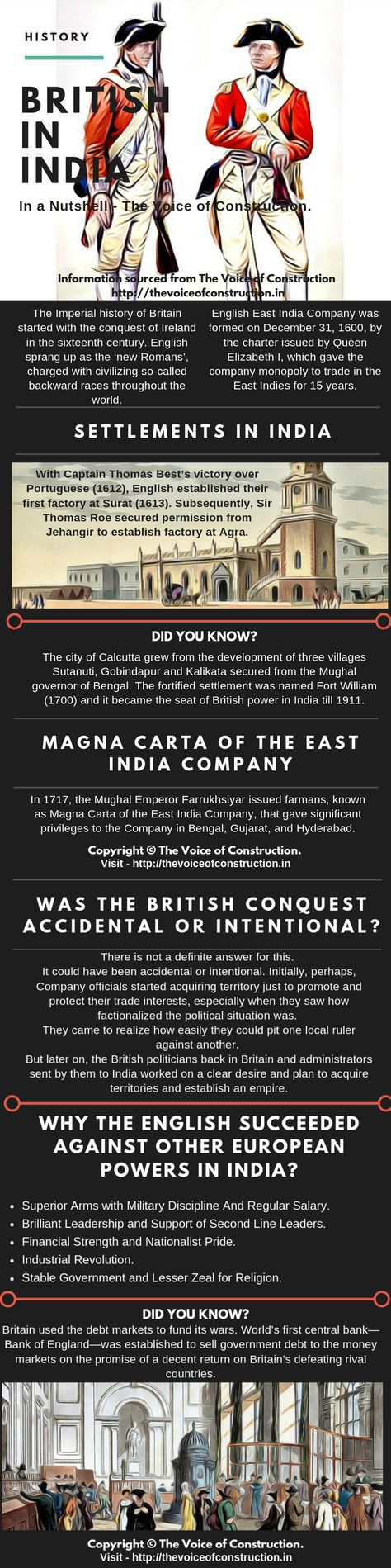 British in India- In a Nutshell