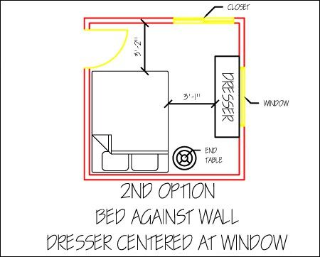Small Bedroom Design Part 1 Space Planning Small Bedroom Designs Space Planning Small Shared Bedroom