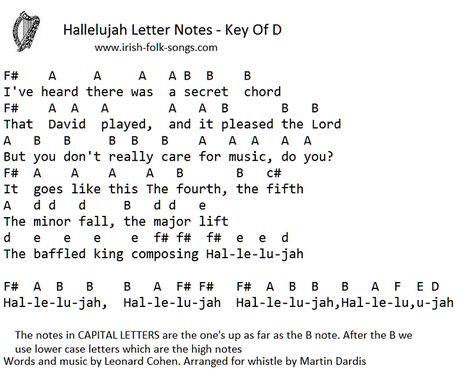 piano cover letter