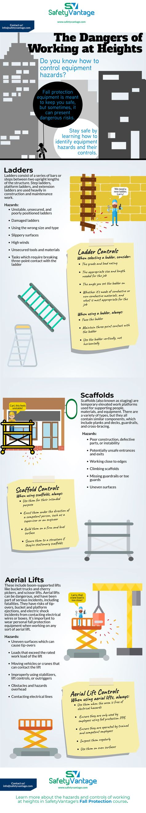 InfoGraphic Working At Heights Dangers