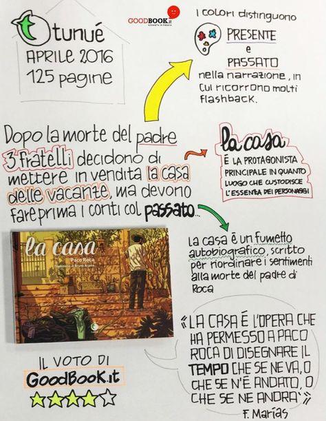 #LaCasa di #PacoRoca secondo noi è già uno dei più bei #graphicnovel dell'anno! #recensione #GoodBook