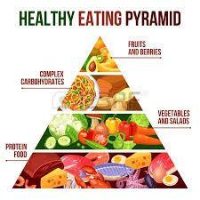 protein étrend 20. szakaszet