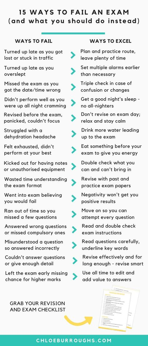 15 Ways to Fail an Exam (and What You Should Do Instead)