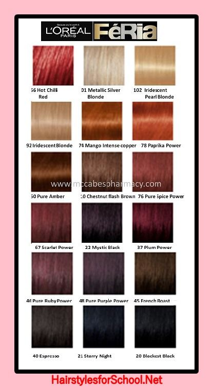 Hair Color Palette Hairstyles For School Hair Color Red To Blonde Color Palette