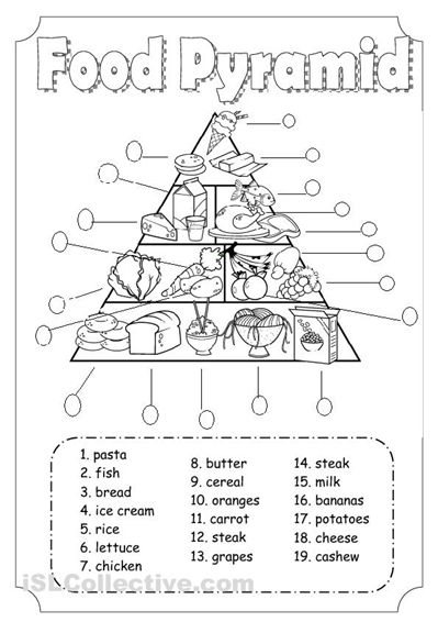 Printable activities and worksheets about nutrition and the five ...