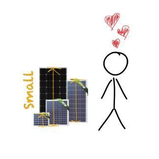 Shop Small Solar Panels At Solarpanelstore Solarpanelstore 12v Buy Panel Panels Small Solar S In 2020 Small Solar Panels 12v Solar Panel Solar Panels For Home