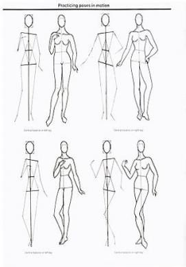 Trendy Design Sketch Fashion How To Draw 59 Ideas Fashion Howto Design Fashion Figure Drawing Fashion Model Sketch Fashion Drawing Sketches