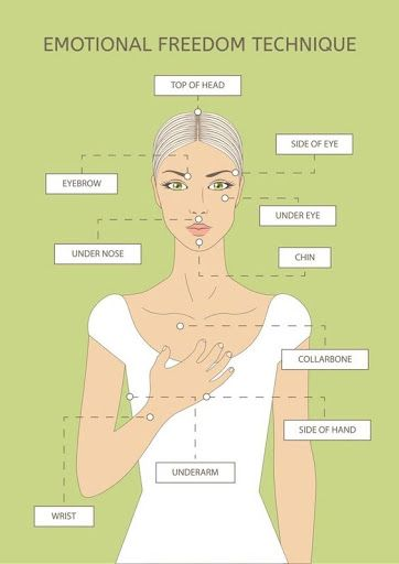 Eft Therapy, Massage Therapy, Eft Technique, The Tapping Solution, Eft Tapping, Tapping For Anxiety, Emotional Pain, Cognitive Behavioral Therapy, Acupressure