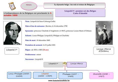 Arbre Genealogique De La Famille Royale Belge Pictures Arbre