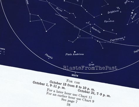1930s Vintage Constellation Lithograph, Astrology, Stars