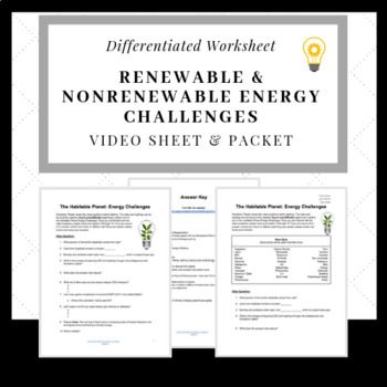 Renewable & Nonrenewable Energy Challenges Video Sheet ...
