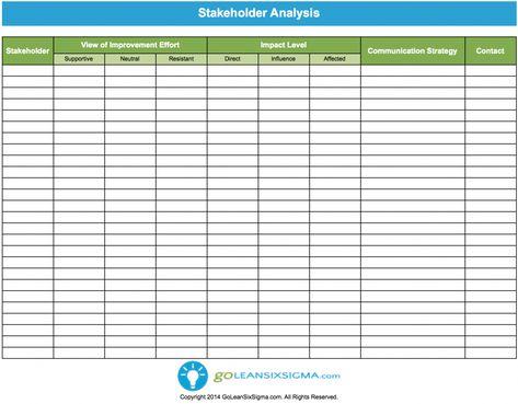 Stakeholder Analysis Lean Six Sigma Bord Pinterest - sample stakeholder analysis