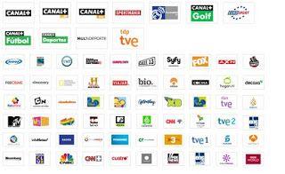 IPTV World Channels M3U 8000 Channels   IPTV DAILY CHANNELS en 2019