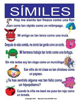 Similes Figurative Language in Spanish