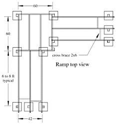 Modular XP Wheelchair Ramp with a 5 x5 platform Build A