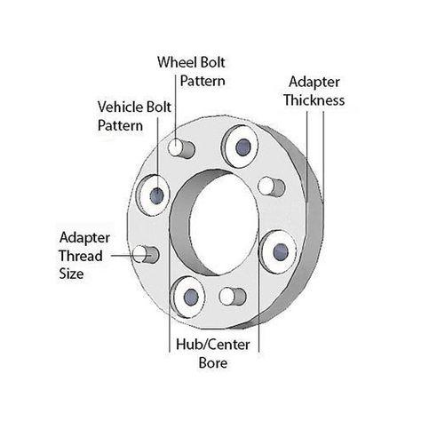 "New 2 X 3/"" inch 5x4.75 5x120.7 Wheel Spacers Adapter 73.1mm Chevy GMC Pontiac"