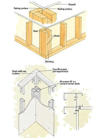 Finish Up Your New Walls By Covering The Corners Here S How Framing Construction Shed Plans Simple Shed
