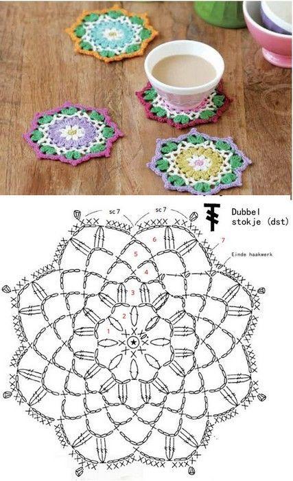 Aprende a tejer unos bonitos POSAVASOS a crochet, que también sirven como aplique para otras piezas. Protege tus mesas de