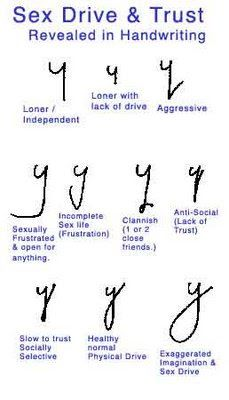 100 Graphology Images Handwriting Analysis Handwriting Improve Handwriting