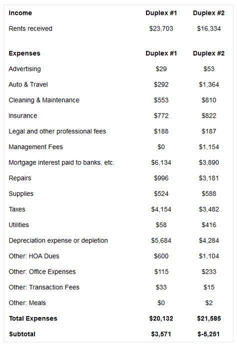 How to Put Together an Income Statement Make it Work! Pinterest - inspiration 10 income statement projections