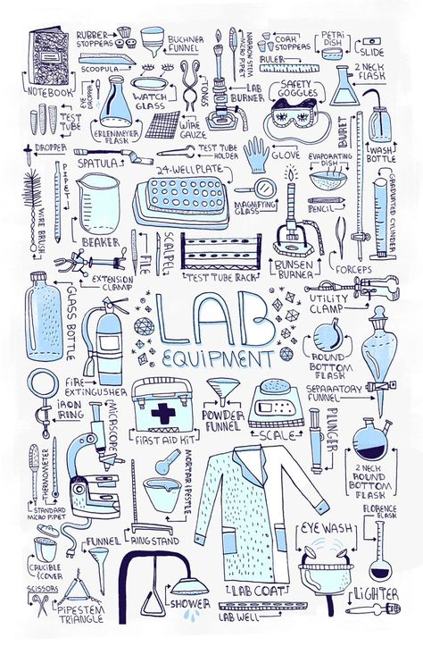 Medical Laboratory and Biomedical Science: Lab Equipment Art