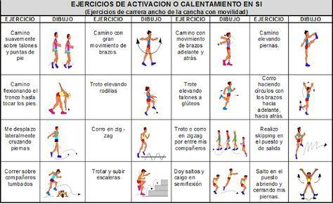 Correr Es Mas Salud Calentamiento Trabajo Educacion Fisica Ejercicios De Educacion Fisica Circuito Educacion Fisica
