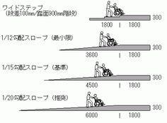 親世帯のコンパクトバリアフリー設計術 階段 スロープ 平面図
