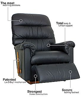 Discontinued Lazy Boy Recliners | La-z-boy Furniture u2013LaZBoy Recliners-Rockers-Sofas-Couches-Chairs | Ideas for the House | Pinterest | Boys furniture Lazy ...  sc 1 st  Pinterest & Discontinued Lazy Boy Recliners | La-z-boy Furniture u2013LaZBoy ... islam-shia.org