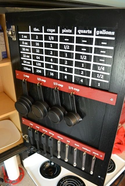 Inside cupboard - conversion and measuring item storage