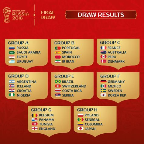 Calendrier H Cup.Here The Groups For The 2018 Fifa World Cup Are Confirmed