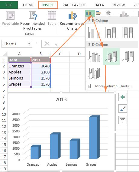 79 Beautiful Image Of How To Create A Chart In Excel Create A