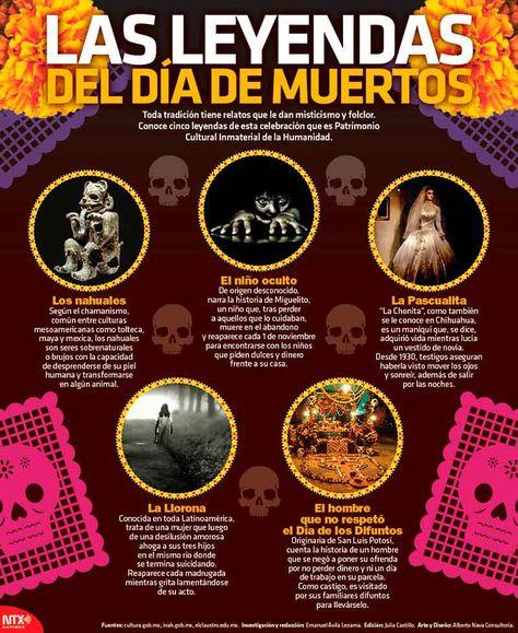 110 Dia De Los Muertos Ideas Day Of The Dead Dia De Los Muertos Spanish Holidays