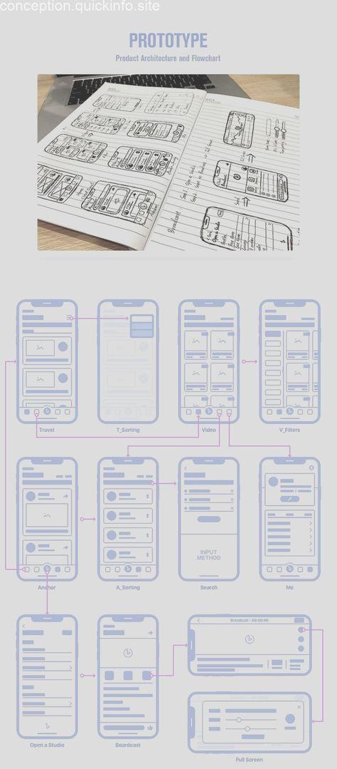 Epingle Sur App Design