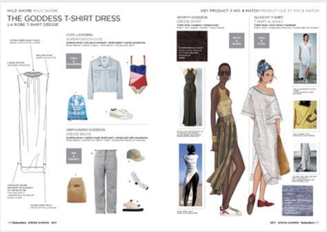 SS 2017 Women Trends - Perclers Paris