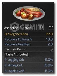 Assorted Platter Lifeafter Resep Makanan Makanan Master Chef