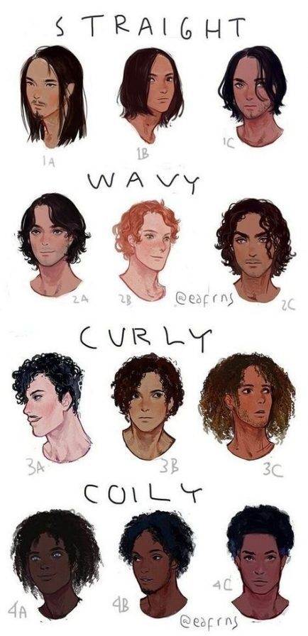 61 Trendy Ideas For Drawing Tutorial Hair Male Hair Drawing