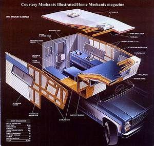 Fe Guide Building : Homemade truck camper plans | Camper Van