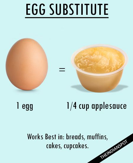 good substitute for eggs in diet plans