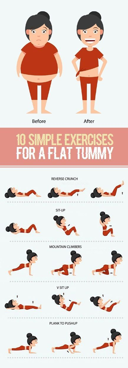 34+ Yoga for flat stomach for man inspirations