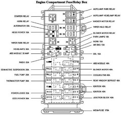 2003 ford taurus fuse box map.