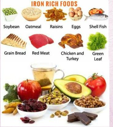 Increase Hemoglobin Level Fast Foods With Iron Iron Rich Foods