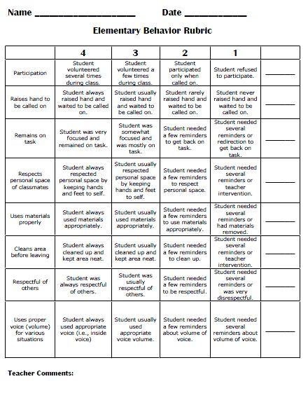 Sped Head Generic Behavior Rubric  Behavior Social And Sensory