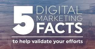 Important Digital Marketing Facts Needs To Be Considered 2019